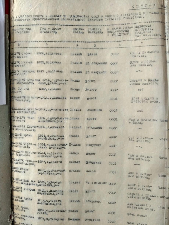 Для карты поляка - новые документы Житомирского архива